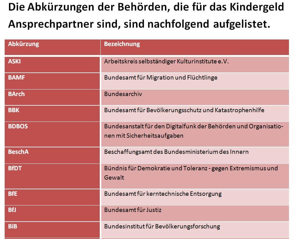 Erstes 2016 kindergeld kind Kindergeld /